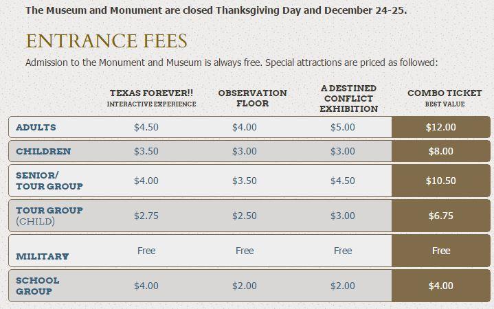 San Jacinto Monument Houston Always Half Price Mike Puckett DDM